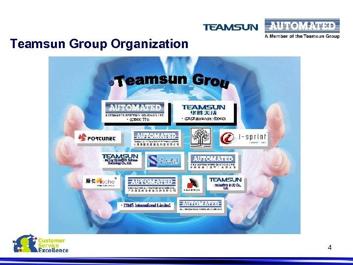 Teamsun Group Organization • (SEHK: 771) • (SHSE stock code: 600410) • Beijing TEAMSUN