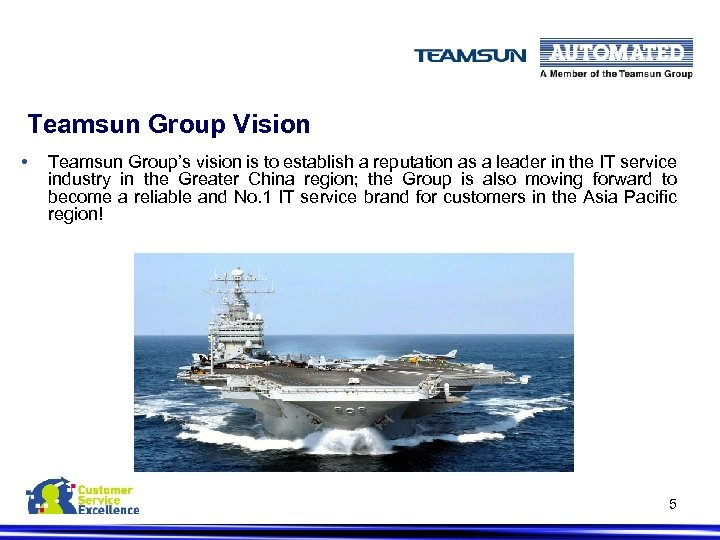 Teamsun Group Vision • Teamsun Group's vision is to establish a reputation as a