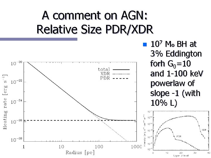 A comment on AGN: Relative Size PDR/XDR n 107 M๏ BH at 3% Eddington