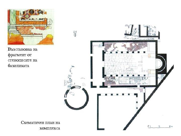 Възстановка на фрагмент от стенописите на базиликата Схематичен план на комплекса