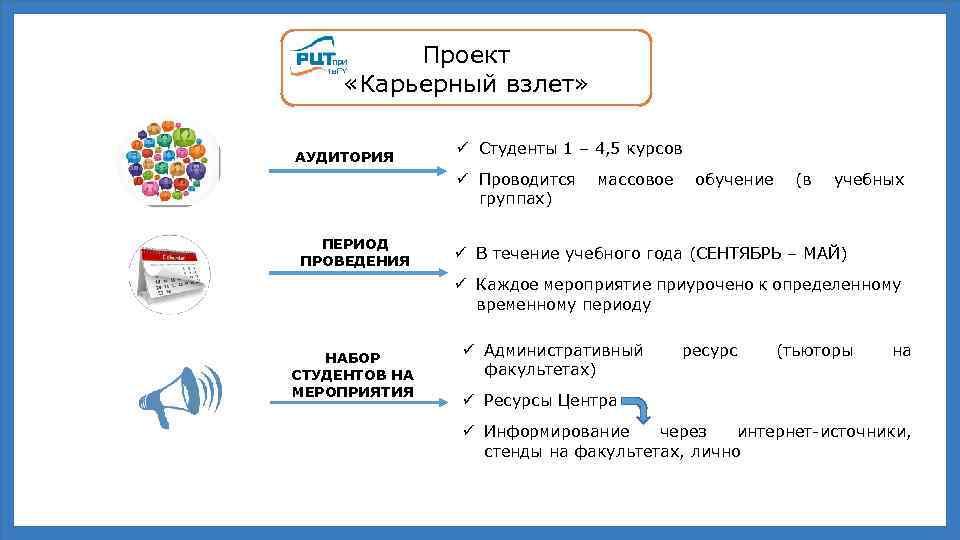 Проект «Карьерный взлет» АУДИТОРИЯ ü Студенты 1 – 4, 5 курсов ü Проводится массовое