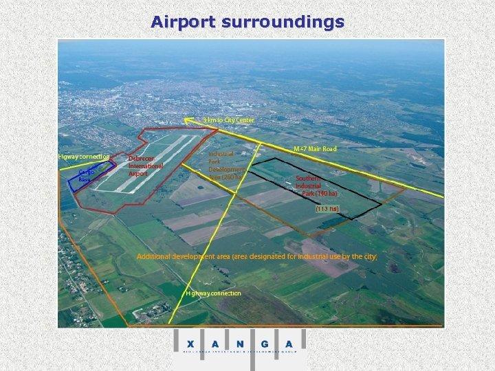 Airport surroundings (113 ha)