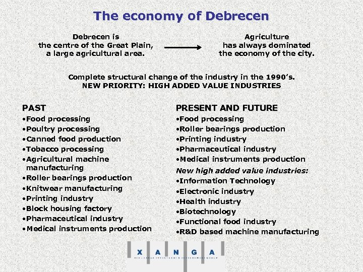 The economy of Debrecen is the centre of the Great Plain, a large agricultural