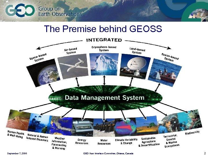 The Premise behind GEOSS September 7, 2006 GEO User Interface Committee, Ottawa, Canada 2