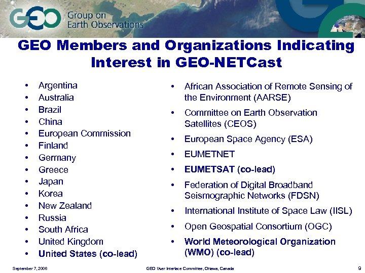 GEO Members and Organizations Indicating Interest in GEO-NETCast • • • • Argentina Australia