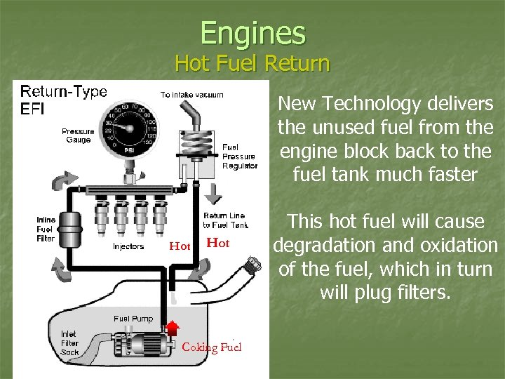 Engines Hot Fuel Return New Technology delivers the unused fuel from the engine block