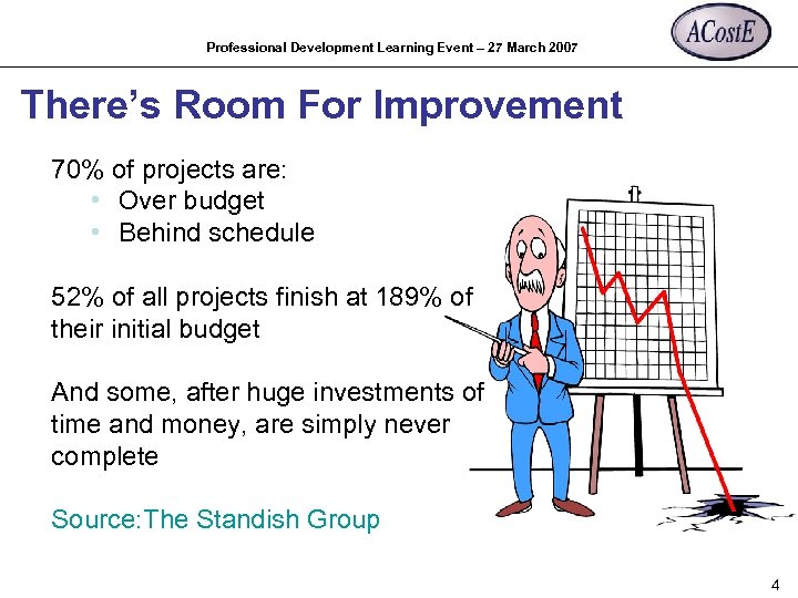 Professional Development Learning Event – 27 March 2007 There's Room For Improvement 70% of