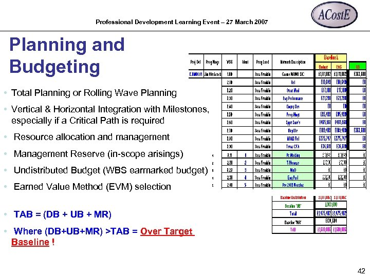 Professional Development Learning Event – 27 March 2007 Planning and Budgeting • Total Planning