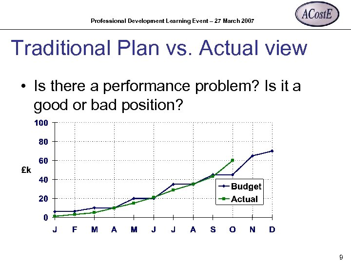 Professional Development Learning Event – 27 March 2007 Traditional Plan vs. Actual view •