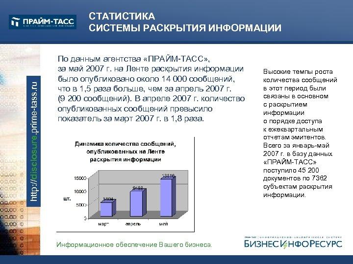 http: //disclosure. prime-tass. ru СТАТИСТИКА СИСТЕМЫ РАСКРЫТИЯ ИНФОРМАЦИИ По данным агентства «ПРАЙМ-ТАСС» , за