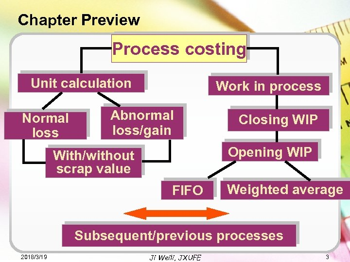 Chapter Preview Process costing Unit calculation Normal loss Work in process Abnormal loss/gain Closing