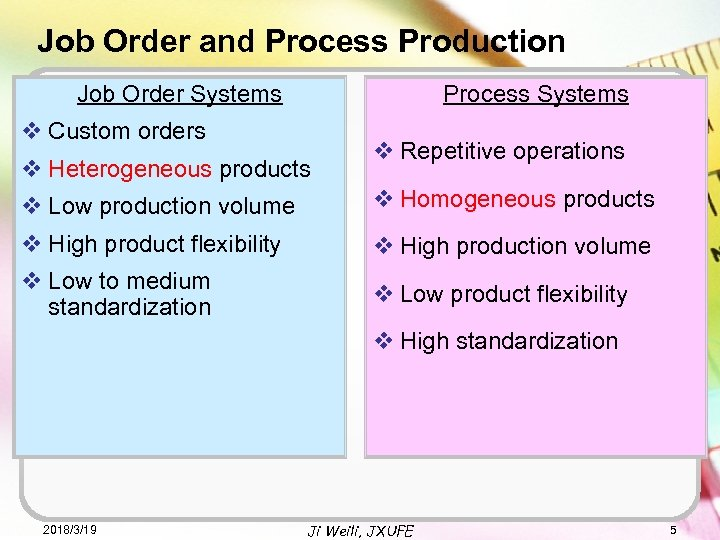 Job Order and Process Production Job Order Systems Process Systems v Custom orders v
