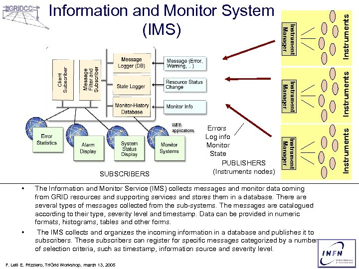 • Instrument Manager • Instruments Instrument Manager SUBSCRIBERS Errors Log info Monitor State