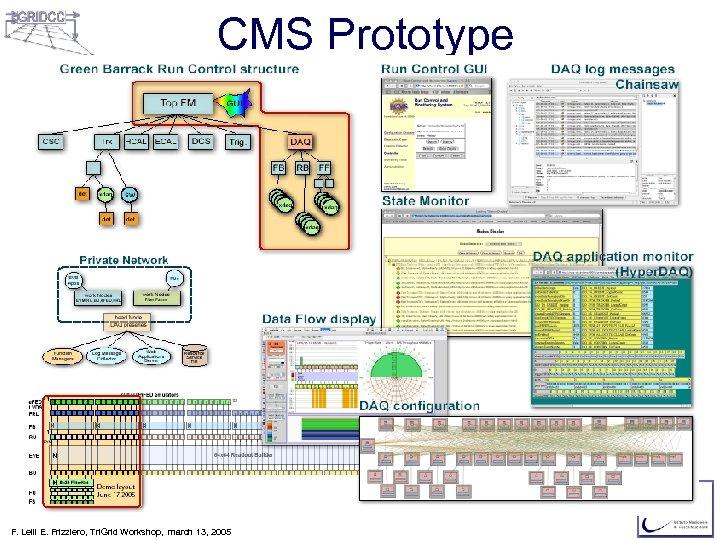 CMS Prototype F. Lelli E. Frizziero, Tri. Grid Workshop, march 13, 2005