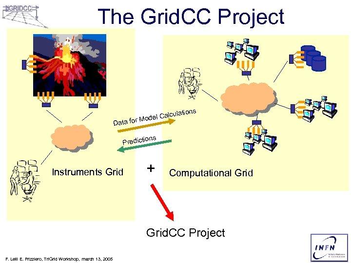 The Grid. CC Project ulations lc odel Ca ta for M Da ns Predictio