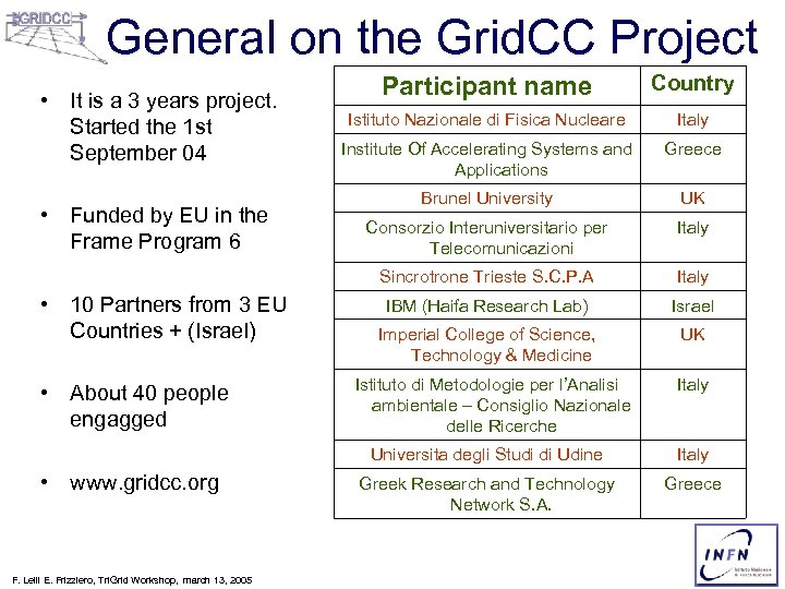 General on the Grid. CC Project • Funded by EU in the Frame Program
