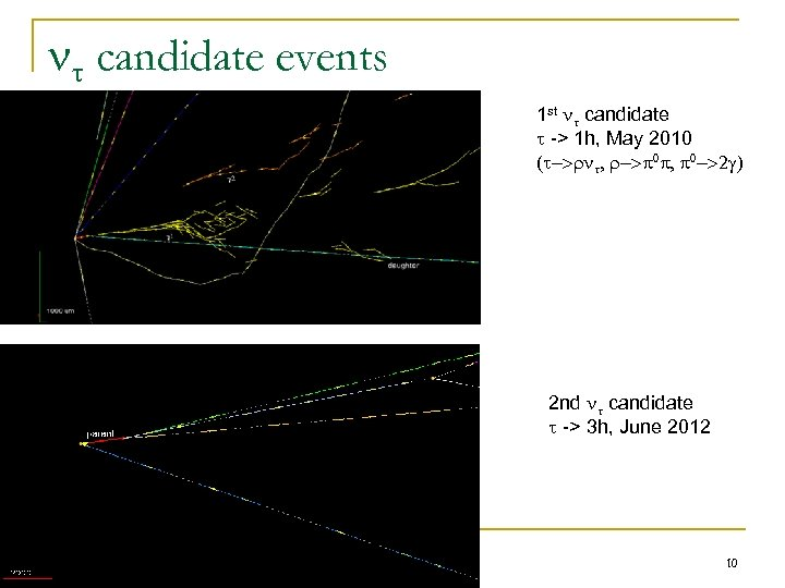 candidate events 1 st candidate -> 1 h, May 2010 ( ->r ,