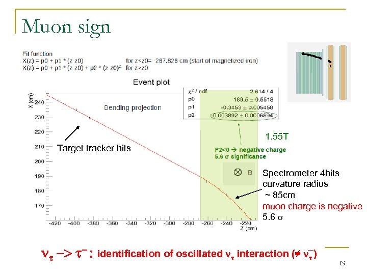 Muon sign 1. 55 T Target tracker hits Spectrometer 4 hits curvature radius ~