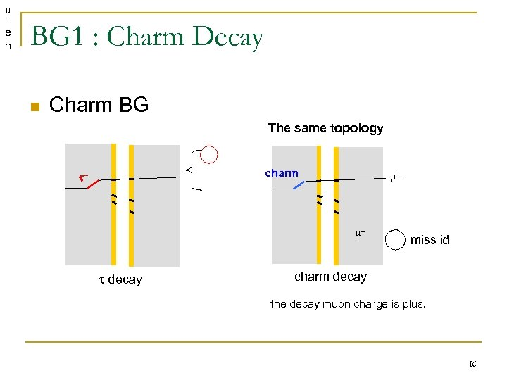 - e h BG 1 : Charm Decay n Charm BG The same