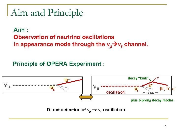 Aim and Principle Aim : Observation of neutrino oscillations in appearance mode through the