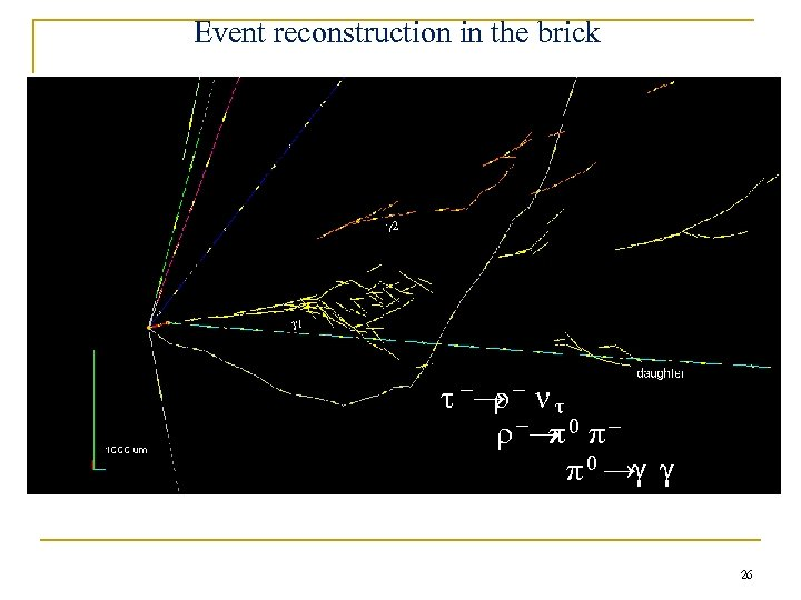 Event reconstruction in the brick τ −→ − ν τ ρ ρ −→ 0