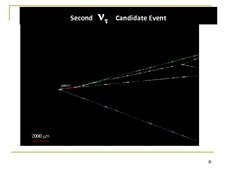 animation Second  Candidate Event 2000 m 30