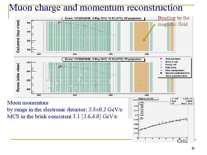 Muon charge and momentum reconstruction Muon momentum by range in the electronic detector: 2.