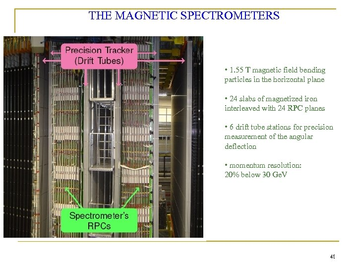 THE MAGNETIC SPECTROMETERS • 1. 55 T magnetic field bending particles in the horizontal
