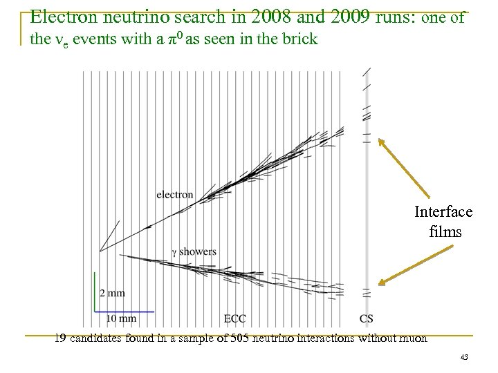 Electron neutrino search in 2008 and 2009 runs: one of the νe events with