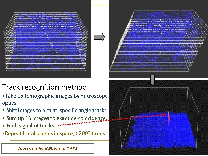 Track recognition method • Take 16 tomographic images by microscope optics. • Shift images
