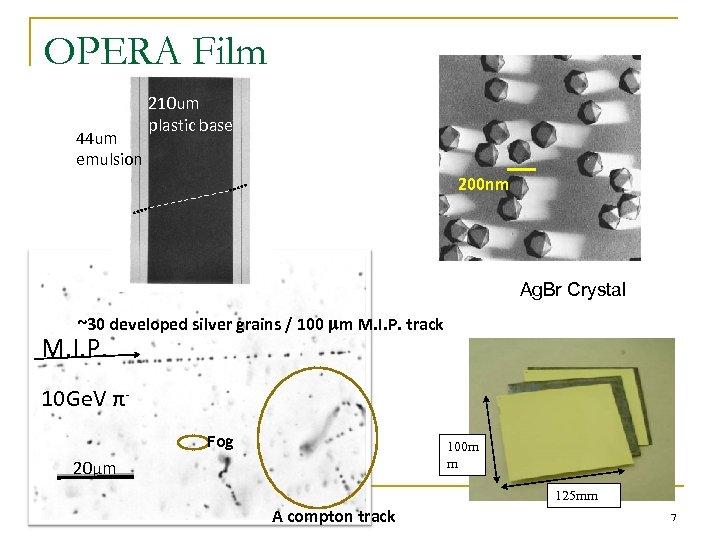 OPERA Film 44 um emulsion 210 um plastic base 200 nm   Ag. Br Crystal