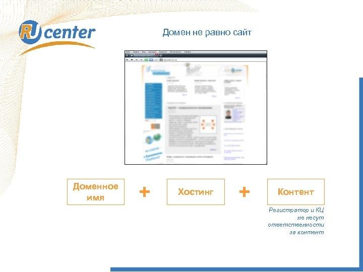 Домен не равно сайт Доменное имя + Хостинг + Контент Регистратор и КЦ не