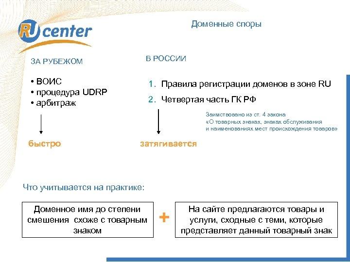 Доменные споры В РОССИИ ЗА РУБЕЖОМ • ВОИС • процедура UDRP • арбитраж 1.