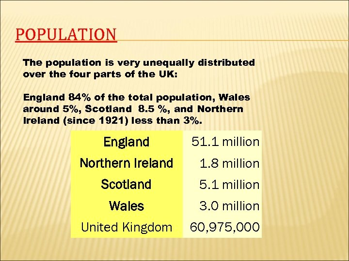 POPULATION The population is very unequally distributed over the four parts of the UK: