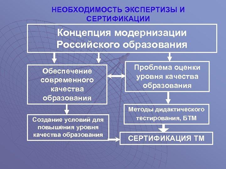 НЕОБХОДИМОСТЬ ЭКСПЕРТИЗЫ И СЕРТИФИКАЦИИ Концепция модернизации Российского образования Обеспечение современного качества образования Создание условий