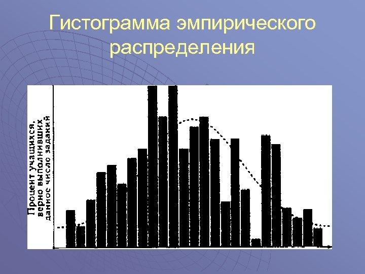 Гистограмма эмпирического распределения