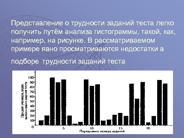 Представление о трудности заданий теста легко получить путём анализа гистограммы, такой, как, например, на