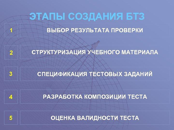 ЭТАПЫ СОЗДАНИЯ БТЗ 1 ВЫБОР РЕЗУЛЬТАТА ПРОВЕРКИ 2 СТРУКТУРИЗАЦИЯ УЧЕБНОГО МАТЕРИАЛА 3 СПЕЦИФИКАЦИЯ ТЕСТОВЫХ