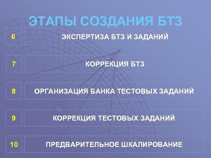 ЭТАПЫ СОЗДАНИЯ БТЗ 6 ЭКСПЕРТИЗА БТЗ И ЗАДАНИЙ 7 КОРРЕКЦИЯ БТЗ 8 ОРГАНИЗАЦИЯ БАНКА