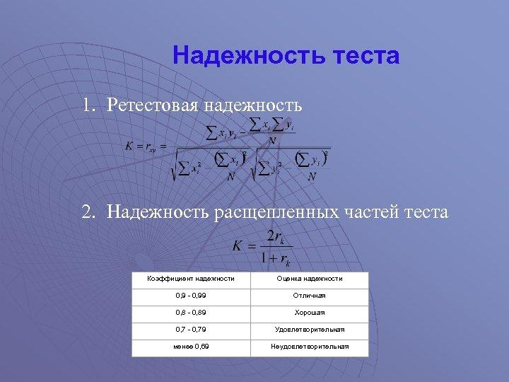 Надежность теста 1. Ретестовая надежность 2. Надежность расщепленных частей теста Коэффициент надежности Оценка надежности