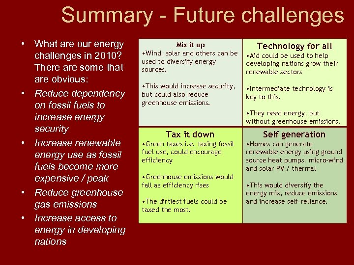 Summary - Future challenges • What are our energy challenges in 2010? There are