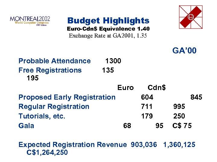 Budget Highlights Euro-Cdn$ Equivalence 1. 40 Exchange Rate at GA 2001, 1. 35 GA'