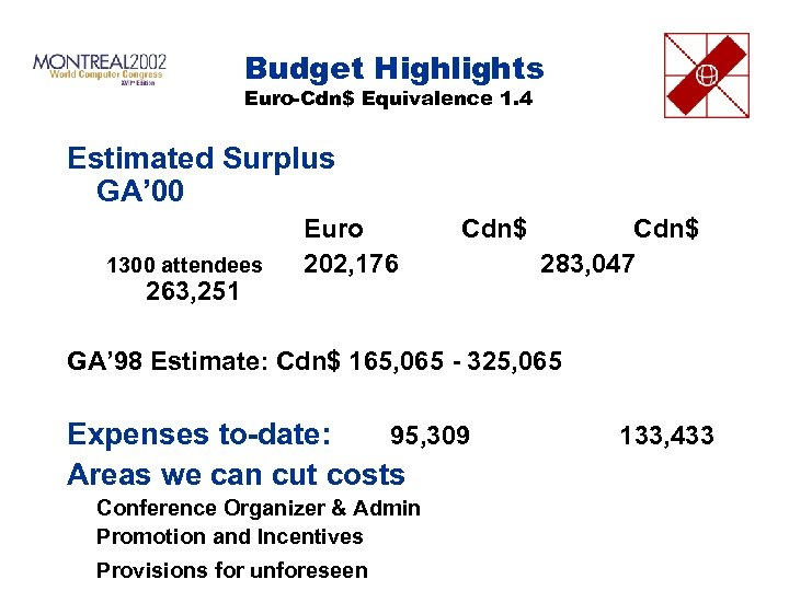 Budget Highlights Euro-Cdn$ Equivalence 1. 4 Estimated Surplus GA' 00 1300 attendees 263, 251