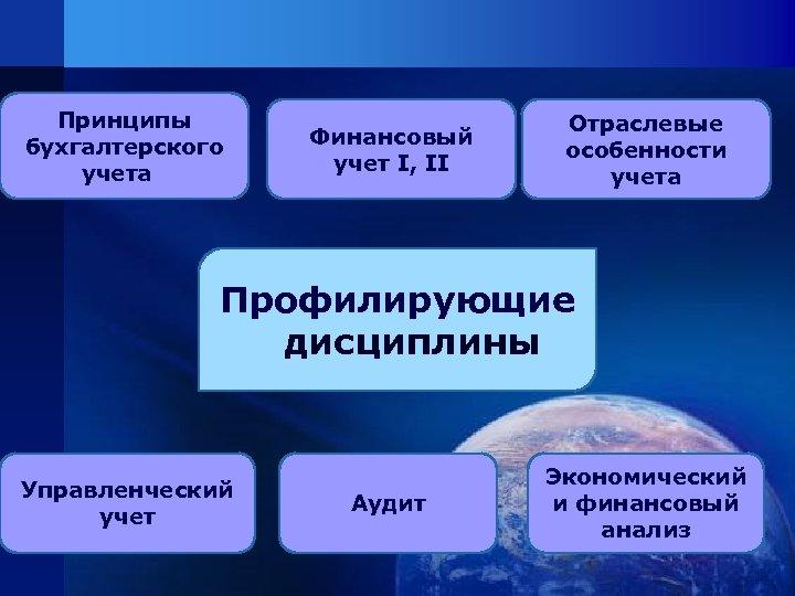 Принципы бухгалтерского учета Финансовый учет I, II Отраслевые особенности учета Профилирующие дисциплины Управленческий учет