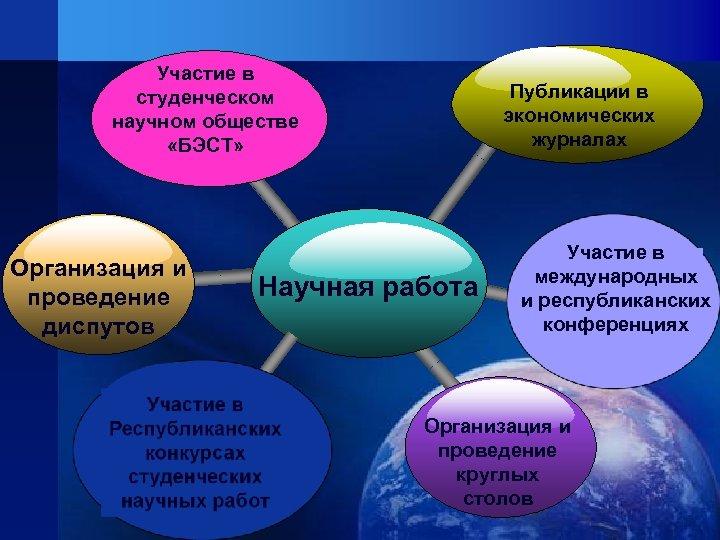 Участие в студенческом научном обществе «БЭСТ» Организация и проведение диспутов Публикации в экономических журналах