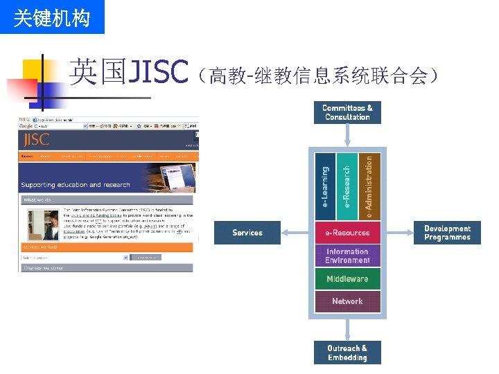 关键机构 英国JISC(高教-继教信息系统联合会)