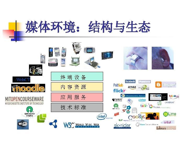 媒体环境:结构与生态 终端设备 内容资源 应用服务 技术标准
