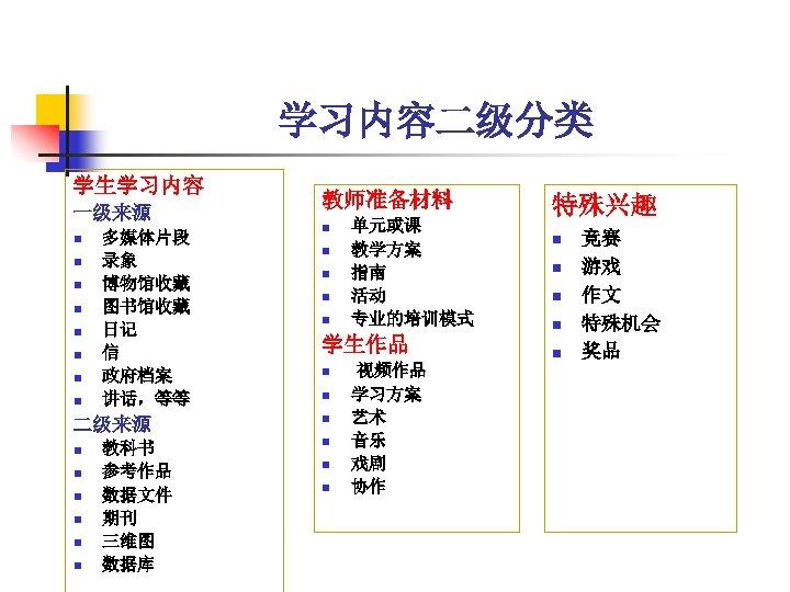 学习内容二级分类 学生学习内容 一级来源 n n n n 多媒体片段 录象 博物馆收藏 图书馆收藏 日记 信 政府档案