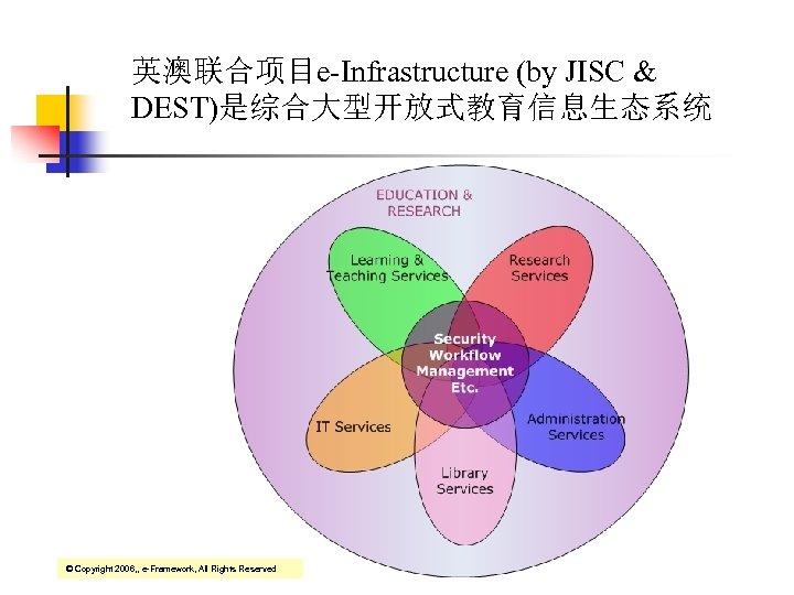 英澳联合项目e-Infrastructure (by JISC & DEST)是综合大型开放式教育信息生态系统 © Copyright 2006, , e-Framework, All Rights Reserved