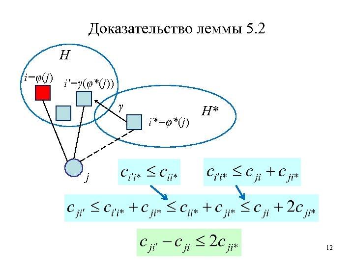 Доказательство леммы 5. 2 H i=φ(j) i′=γ(φ*(j)) γ i*=φ*(j) H* j 12